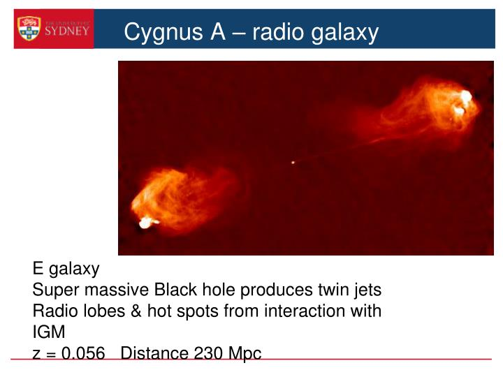 Cygnus A – radio galaxy