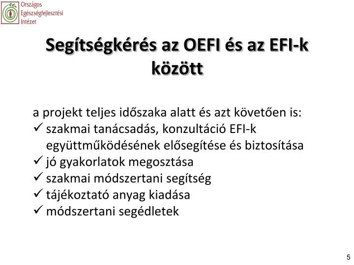 Segítségkérés az OEFI és az