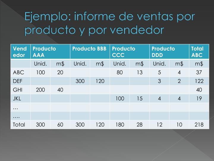 Ejemplo: informe de ventas por producto y por vendedor