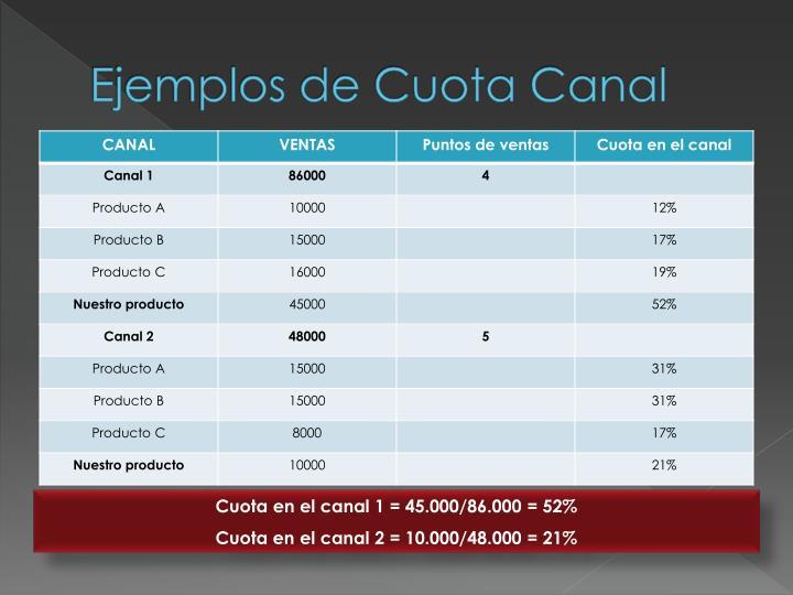 Ejemplos de Cuota Canal