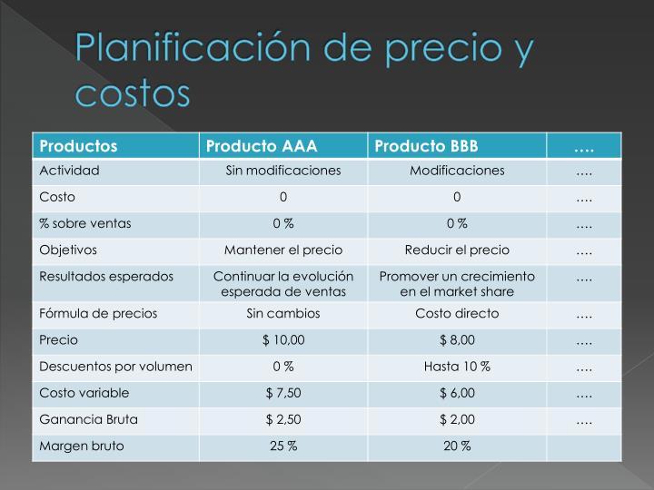 Planificación de precio y costos