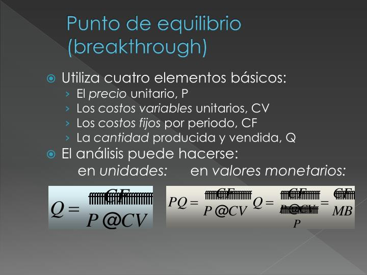 Punto de equilibrio breakthrough
