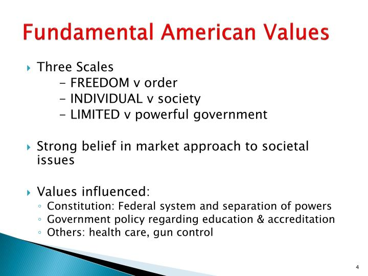 Fundamental American Values