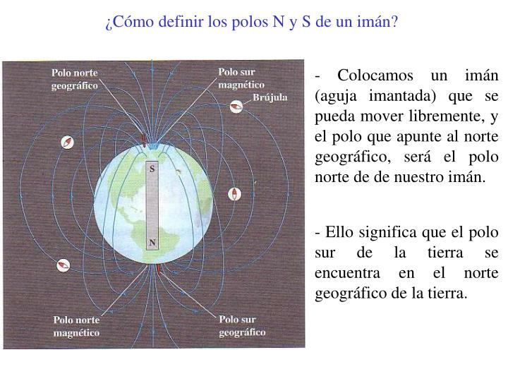 ¿Cómo definir los polos N y S de un imán?