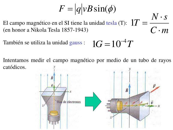 El campo magnético en el SI tiene la unidad