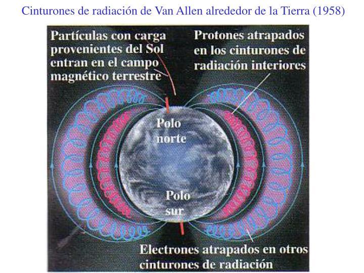Cinturones de radiación de Van Allen alrededor de la Tierra (1958)