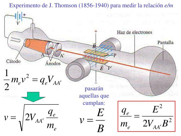 Experimento de J. Thomson (1856-1940) para medir la relación
