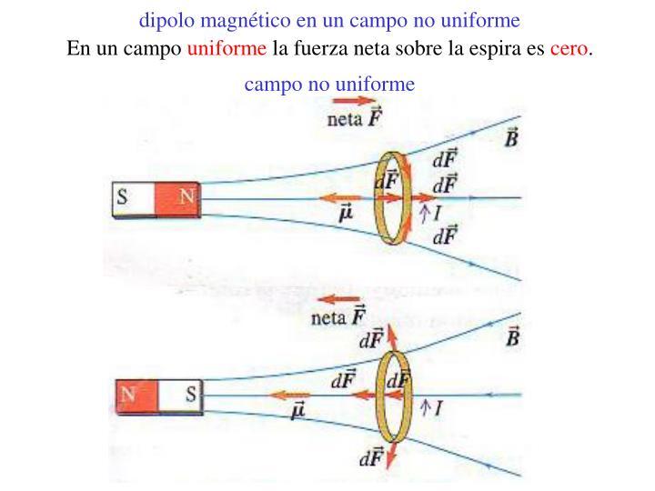 dipolo magnético en un campo no uniforme
