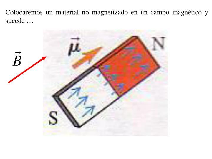 Colocaremos un material no magnetizado en un campo magnético y sucede …