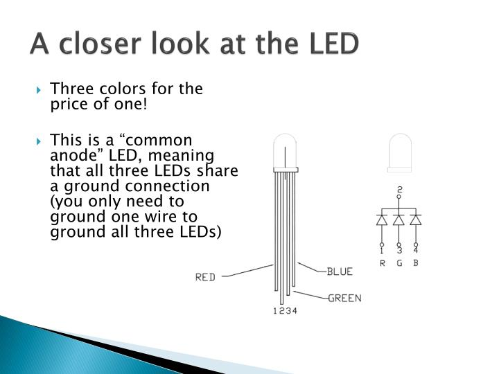 A closer look at the LED