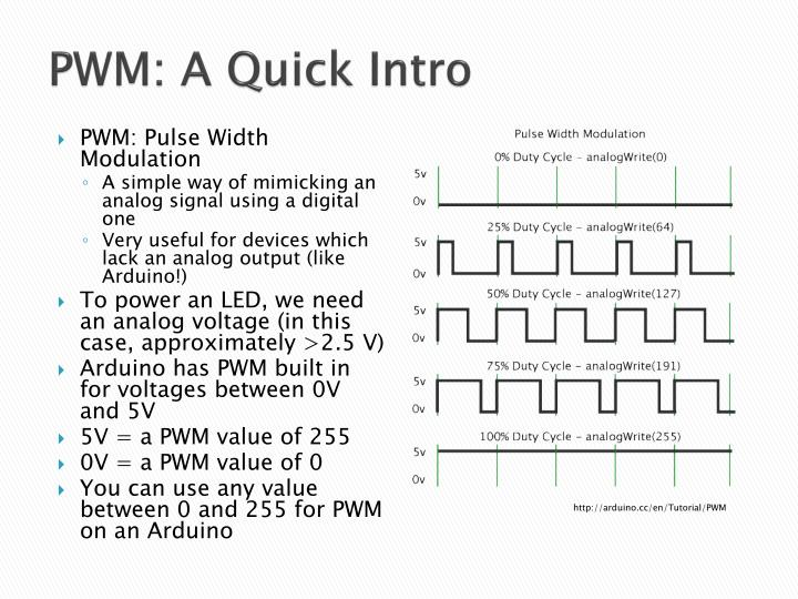 PWM: A Quick Intro