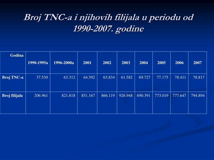 Broj TNC-a i njihovih filijala u periodu od 1990-2007. godine