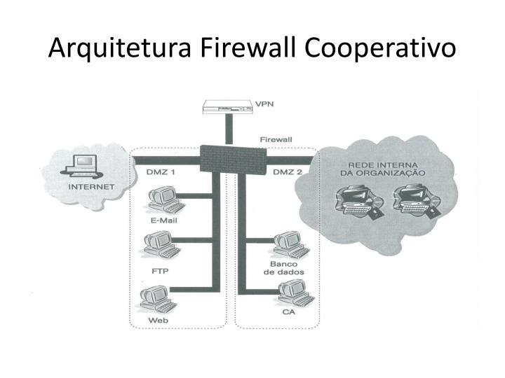 Arquitetura Firewall Cooperativo