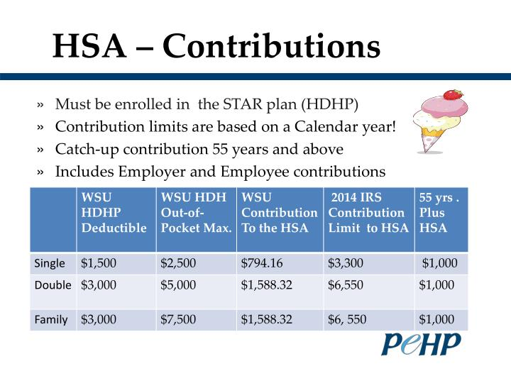 HSA – Contributions