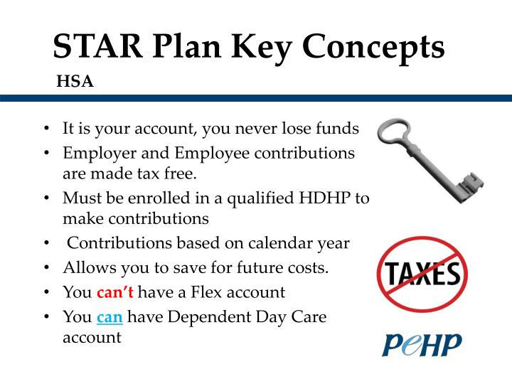 STAR Plan Key Concepts