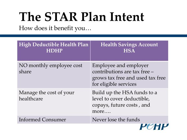 The STAR Plan Intent