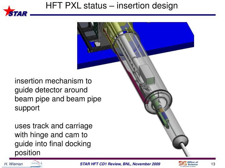 HFT PXL status – insertion design