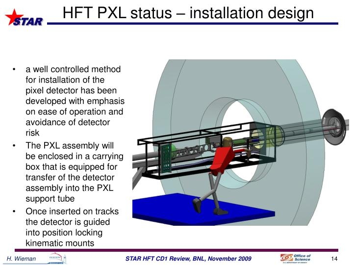 HFT PXL status – installation design