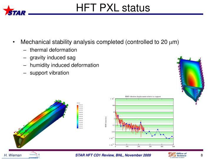 HFT PXL status