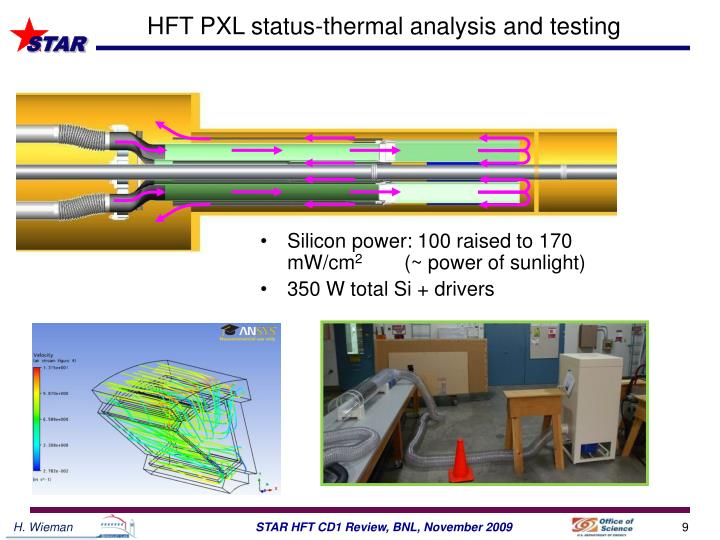 HFT PXL status-thermal analysis and testing