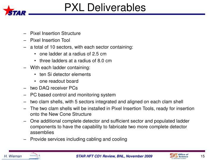 PXL Deliverables