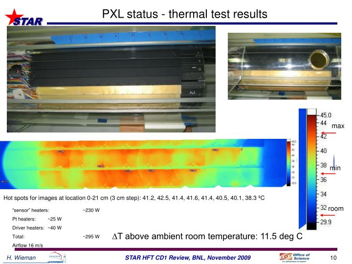 PXL status - thermal test results