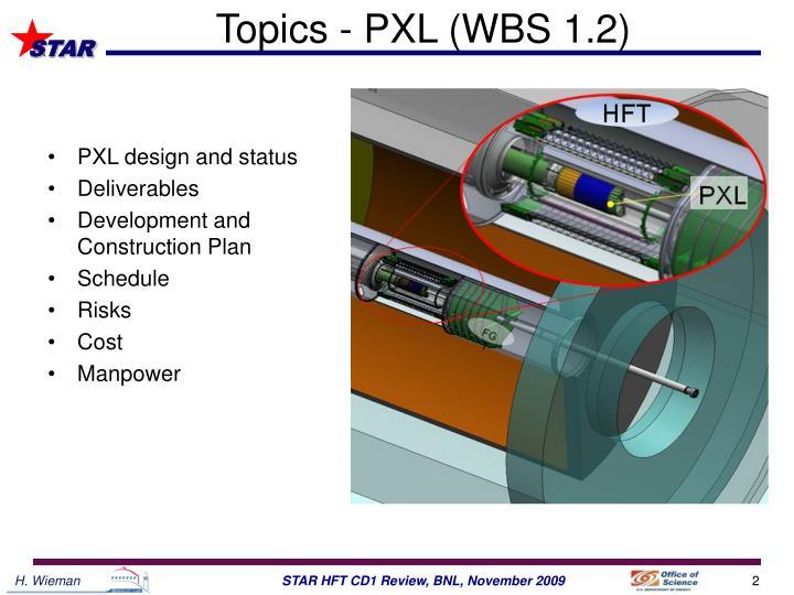 Topics - PXL (WBS 1.2)