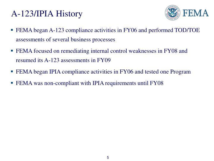 A-123/IPIA History
