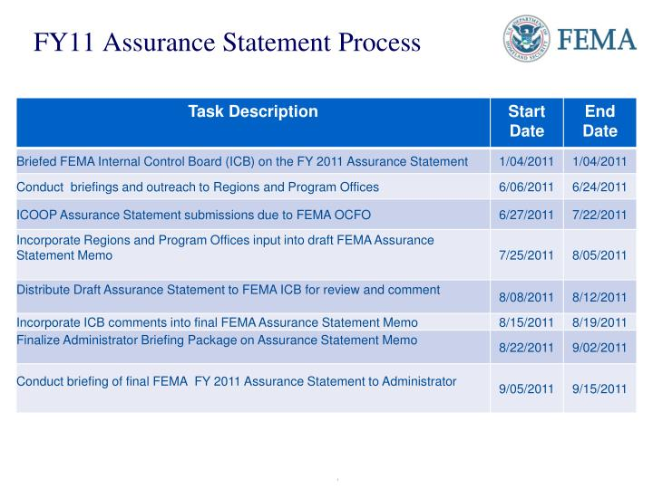 FY11 Assurance Statement Process