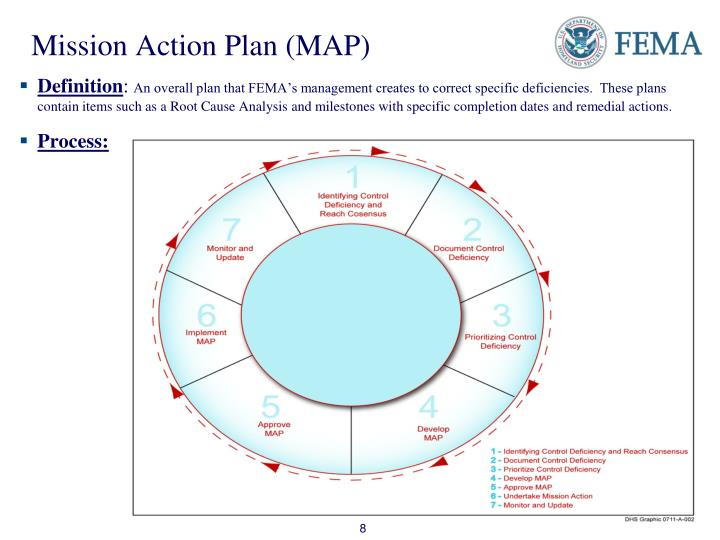 Mission Action Plan (MAP)