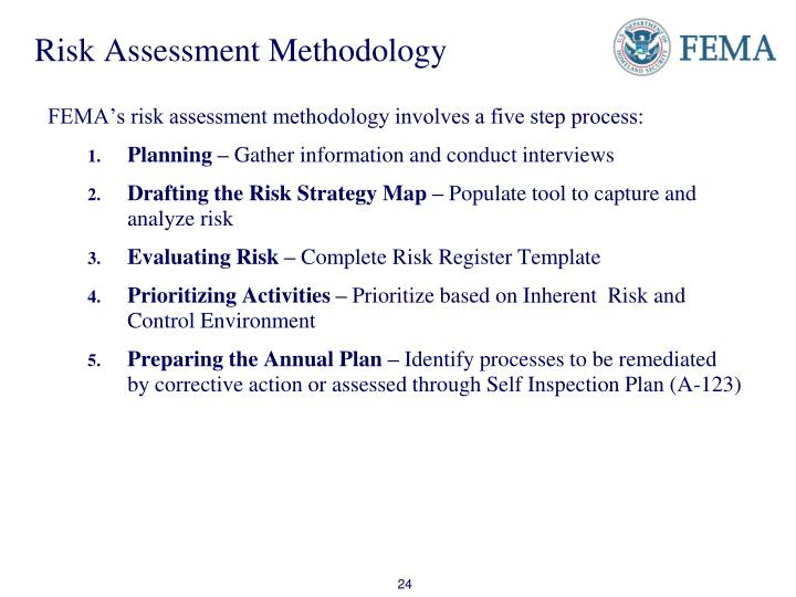 Risk Assessment Methodo