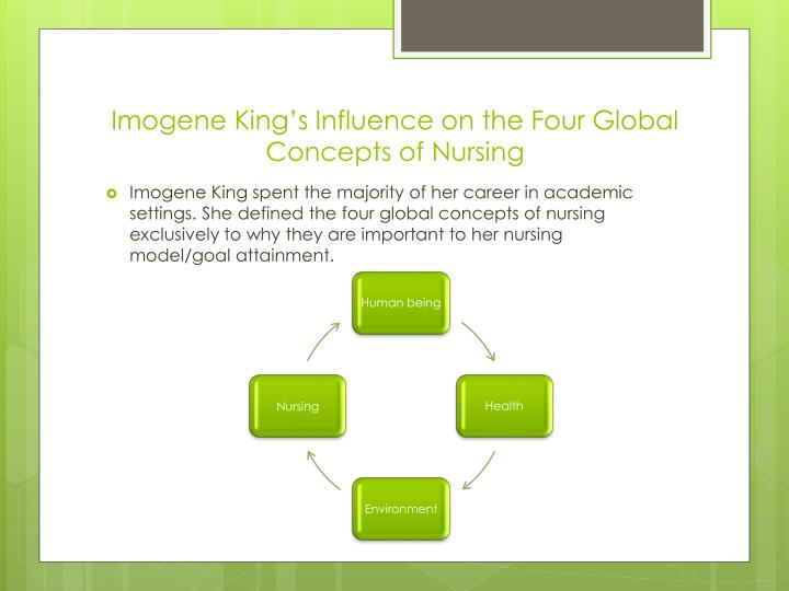 imogene king theory of goal attainment pdf