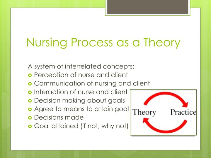 theory of goal attainment in diabetic patient Theoretical framework in nursing process - interaction theories theoretical framework in nursing process - interaction theories theory of goal attainment.