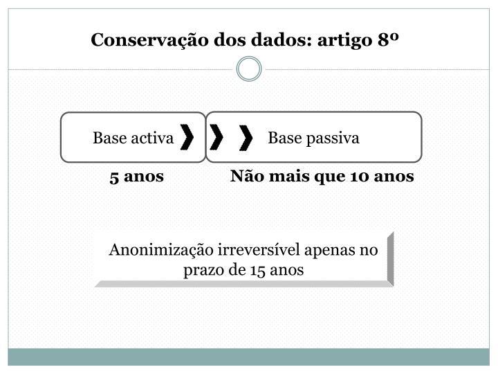 Conservação dos dados: artigo 8º