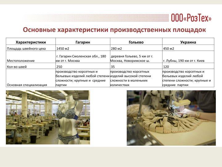 Основные характеристики производственных площадок