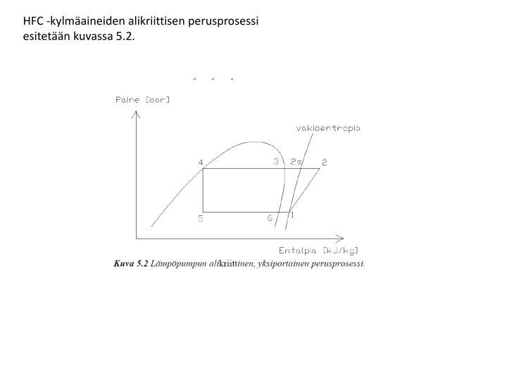 HFC -kylmäaineiden alikriittisen perusprosessi esitetään kuvassa 5.2.