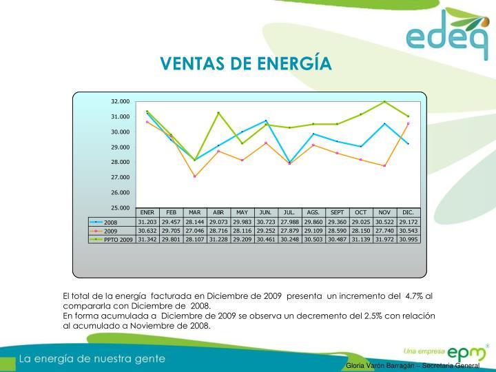 VENTAS DE ENERGÍA