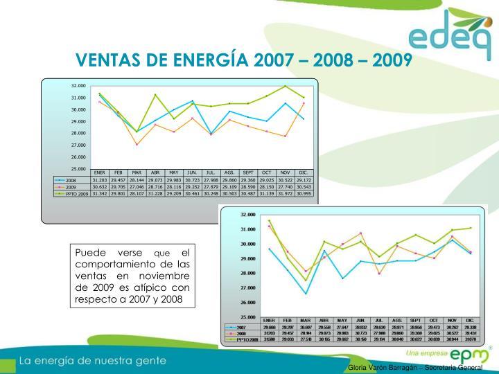 VENTAS DE ENERGÍA 2007 – 2008 – 2009