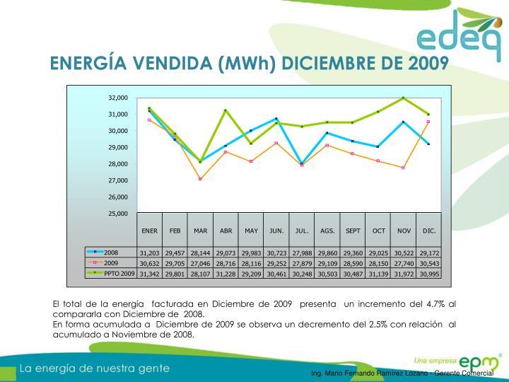 ENERGÍA VENDIDA (