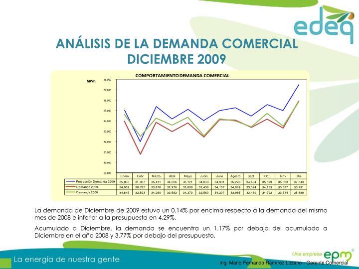 ANÁLISIS DE LA DEMANDA COMERCIAL