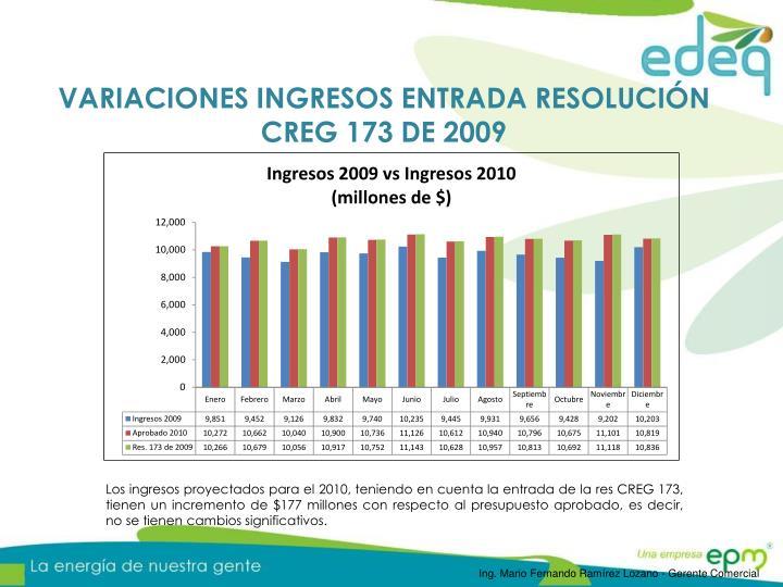 VARIACIONES INGRESOS ENTRADA RESOLUCIÓN CREG 173 DE 2009