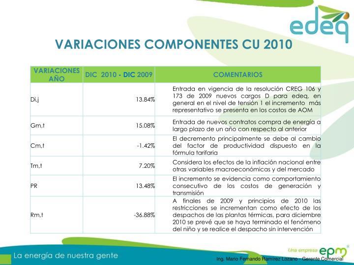 VARIACIONES COMPONENTES CU 2010