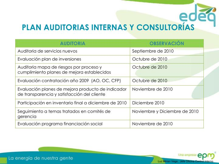 PLAN AUDITORIAS INTERNAS Y CONSULTORÍAS