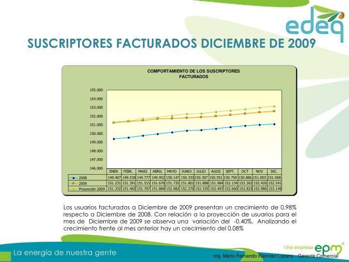 SUSCRIPTORES FACTURADOS DICIEMBRE DE 2009