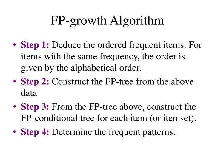 FP-growth Algorithm