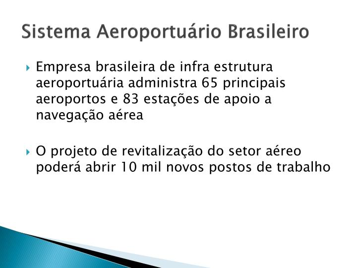 Sistema Aeroportuário Brasileiro
