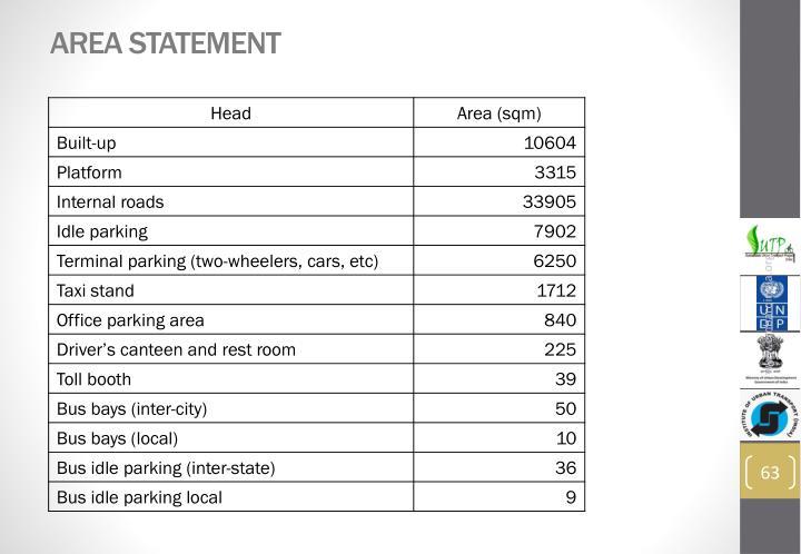 Area Statement