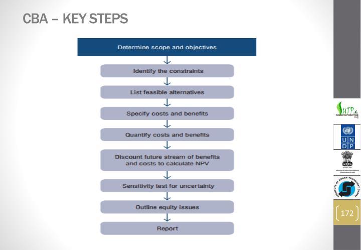 CBA – Key Steps