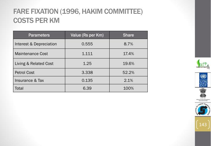 Fare Fixation (1996, Hakim Committee)