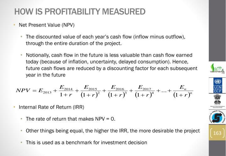 How is profitability measured